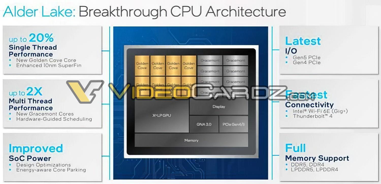 https://techboxlab.com.br/images/conteudo/Intel/Intel_1_Alder.jpg