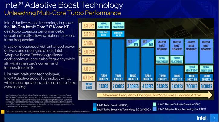 https://techboxlab.com.br/images/conteudo/Intel/Intel_2.png
